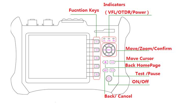 T-120 Keys