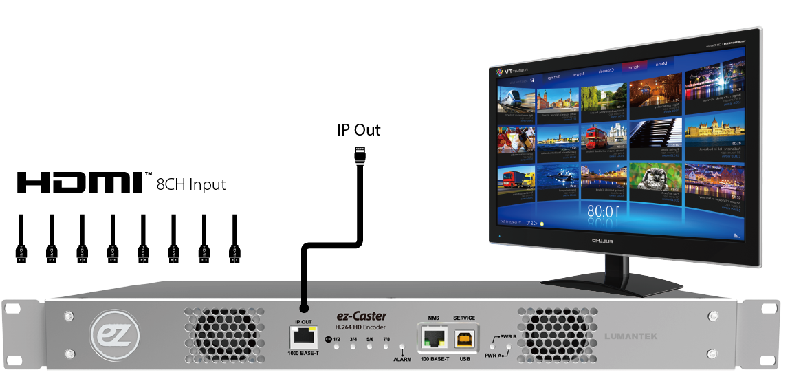 ez-Caster EN8 8CH Video over IP Encoder 01