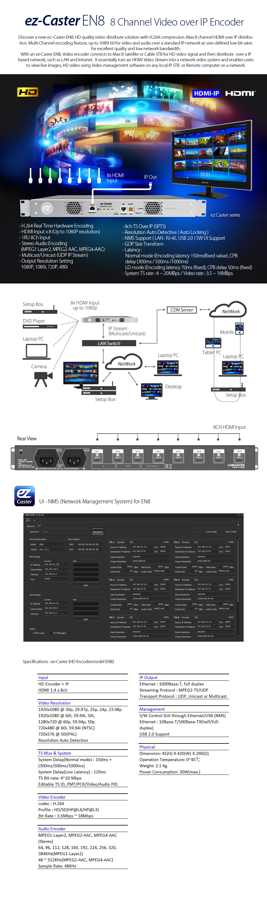 ez-Caster EN8 8CH Video over IP Encoder 03