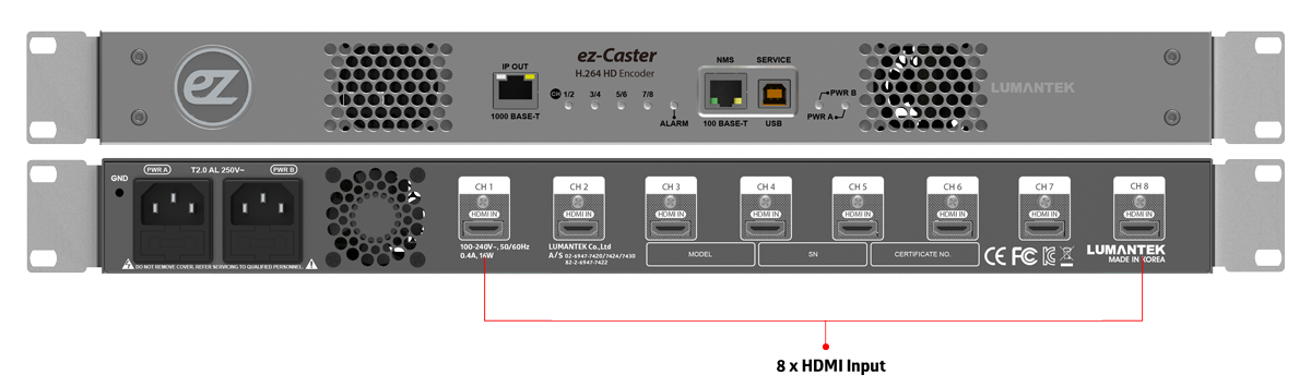 ez-Caster EN8 8CH Video over IP Encoder 09